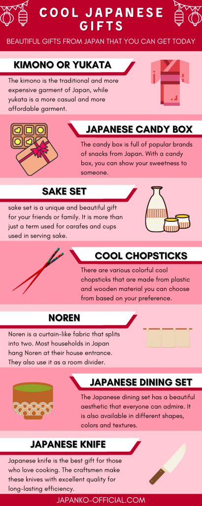 Cool Japanese Gifts Infographic